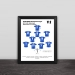 2012 Chelsea Champions League Classic Lineup Solid Wood Decorative Frame